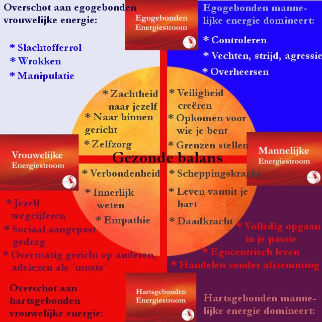 Vrouwencirkel Nijmegen - Kwadrant